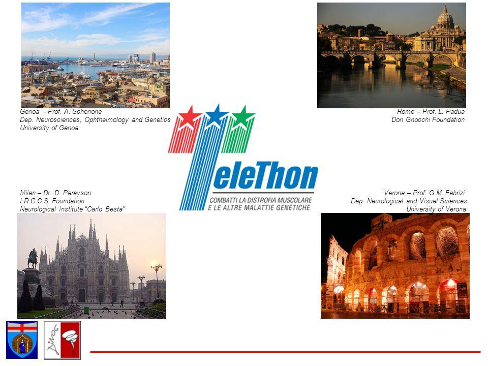 Genoa - Prof. A. Schenone Rome – Prof. L. Padua Dep. Neurosciences, Ophthalmology and Genetics Don Gnocchi Foundation University of Genoa Milan – Dr.