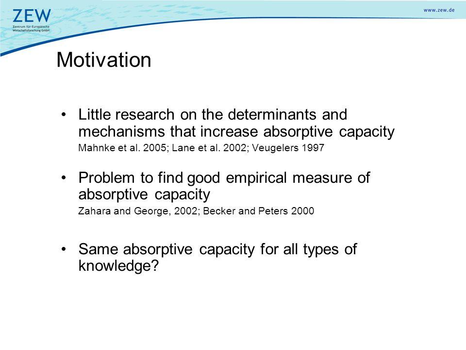 Motivation Little research on the determinants and mechanisms that increase absorptive capacity Mahnke et al. 2005; Lane et al. 2002; Veugelers 1997 P