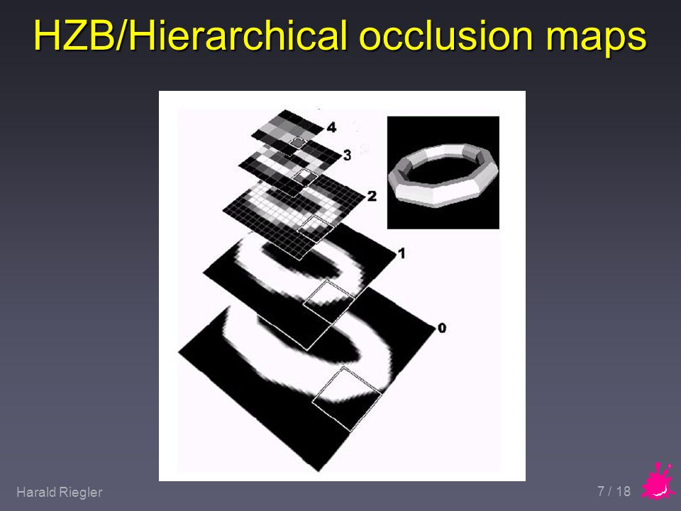 Harald Riegler 8 / 18 Hierarchical occlusion maps n Potential occluders are pre-selected n These occluders are rendered to the occlusion map.