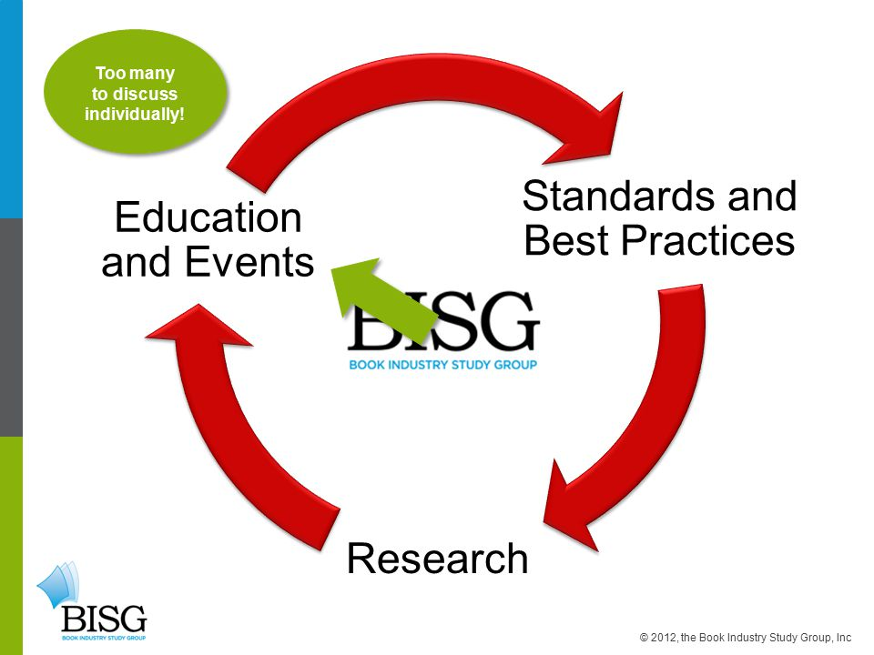 Standards and Best Practices Research Education and Events © 2012, the Book Industry Study Group, Inc Too many to discuss individually!