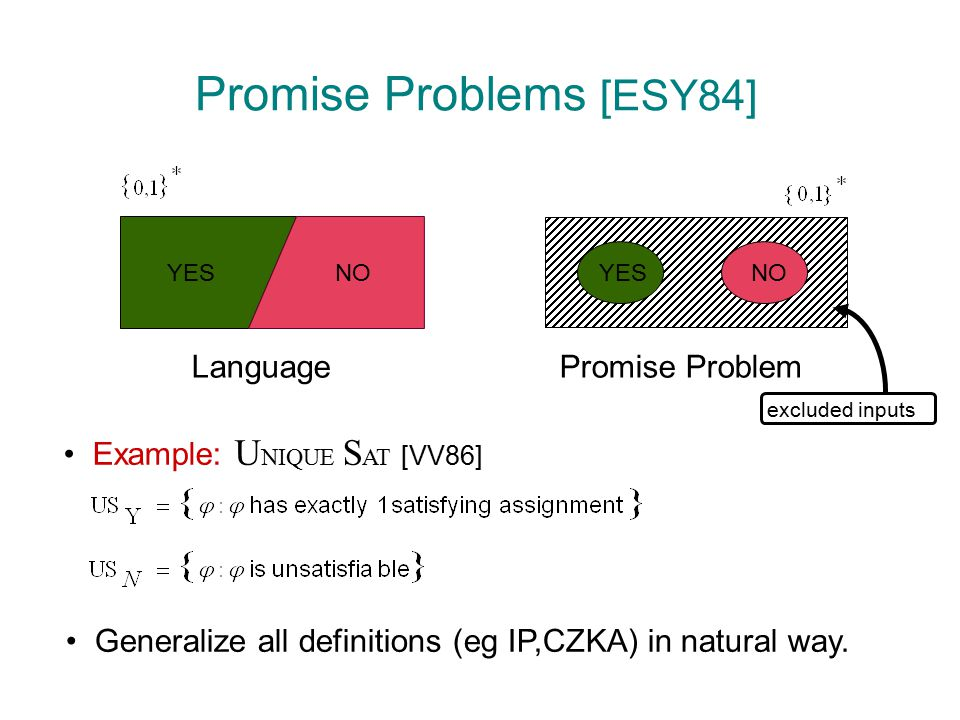 YESNOYESNO LanguagePromise Problem Example: U NIQUE S AT [VV86] excluded inputs Promise Problems [ESY84] Generalize all definitions (eg IP,CZKA) in na