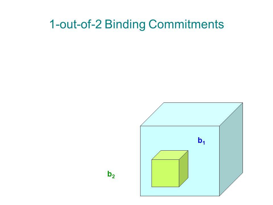 1-out-of-2 Binding Commitments b2b2 b1b1