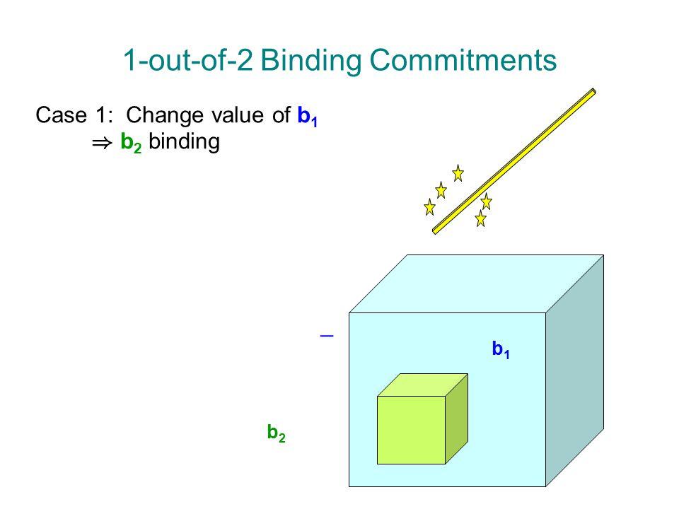 b2b2 b1b1 Case 1: Change value of b 1 ) b 2 binding _