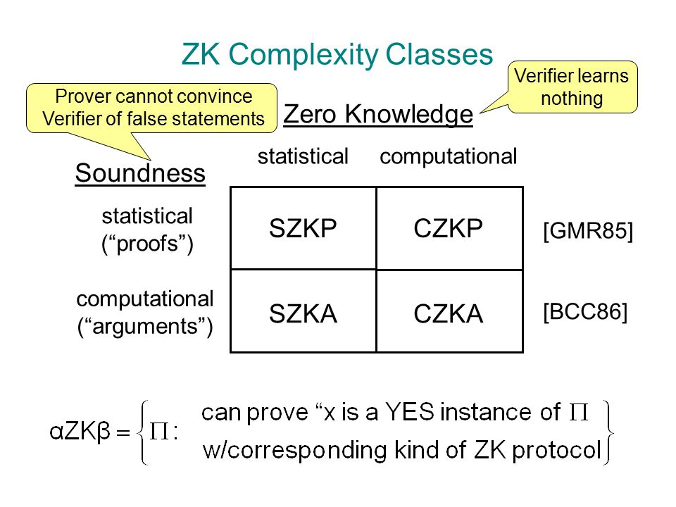 NP µ ZK [GMW86] ZK pf for G RAPH 3-C OLORING poly-time Verifier unbounded Prover 1.