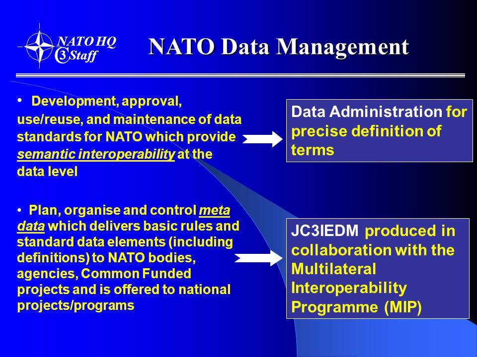 NATO Data Management NATO HQ C 3 Staff Development, approval, use/reuse, and maintenance of data standards for NATO which provide semantic interoperability at the data level Plan, organise and control meta data which delivers basic rules and standard data elements (including definitions) to NATO bodies, agencies, Common Funded projects and is offered to national projects/programs Data Administration for precise definition of terms JC3IEDM produced in collaboration with the Multilateral Interoperability Programme (MIP)