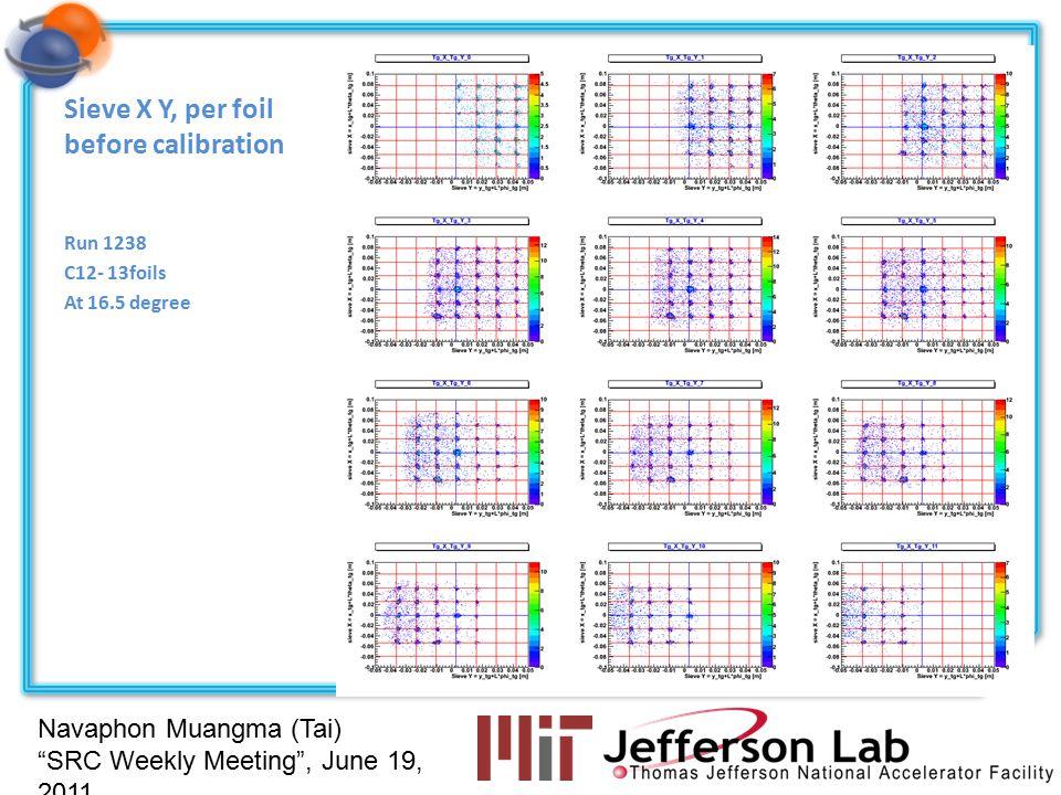 Navaphon Muangma (Tai) SRC Weekly Meeting , June 19, 2011 Sieve X Y, per foil before calibration Run 1238 C12- 13foils At 16.5 degree 22