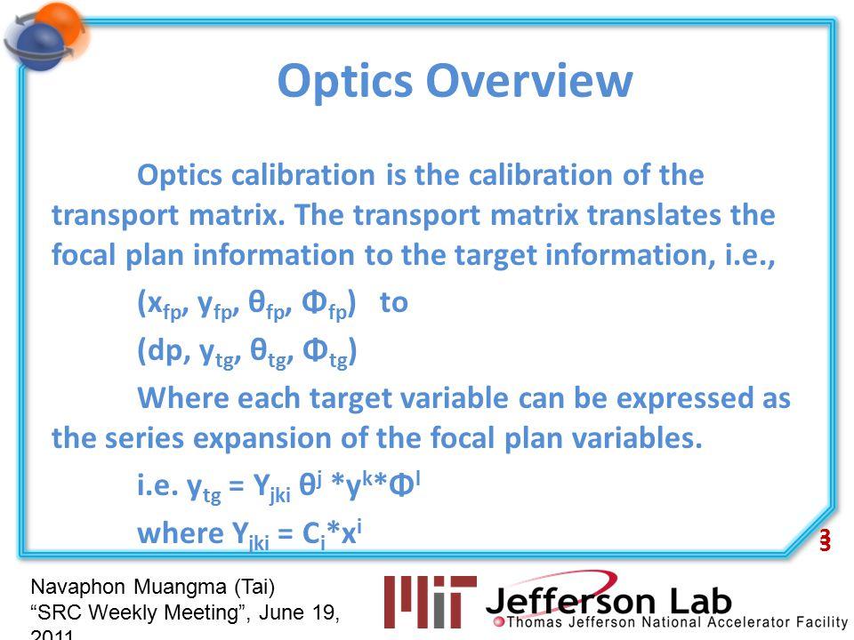 Navaphon Muangma (Tai) SRC Weekly Meeting , June 19, 2011 3 Optics Overview Optics calibration is the calibration of the transport matrix.