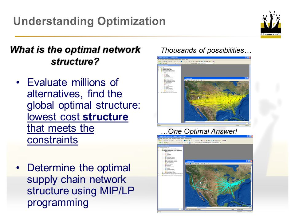 Understanding Optimization Evaluate millions of alternatives, find the global optimal structure: lowest cost structure that meets the constraints Determine the optimal supply chain network structure using MIP/LP programming What is the optimal network structure.