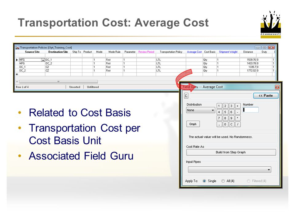 Transportation Cost: Average Cost Related to Cost Basis Transportation Cost per Cost Basis Unit Associated Field Guru