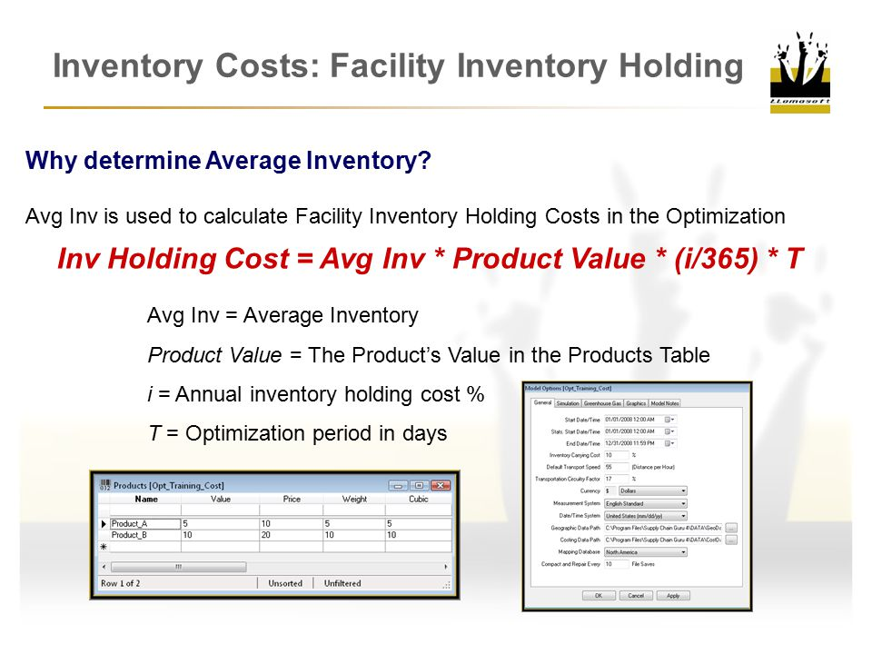 Inventory Costs: Facility Inventory Holding Inv Holding Cost = Avg Inv * Product Value * (i/365) * T Avg Inv = Average Inventory Product Value = The Product's Value in the Products Table i = Annual inventory holding cost % T = Optimization period in days Why determine Average Inventory.