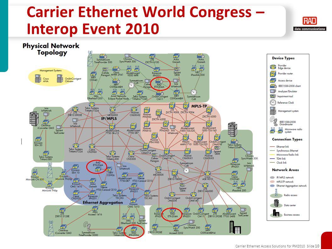 Carrier Ethernet Access Solutions for PM2010 Slide 10 Carrier Ethernet World Congress – Interop Event 2010