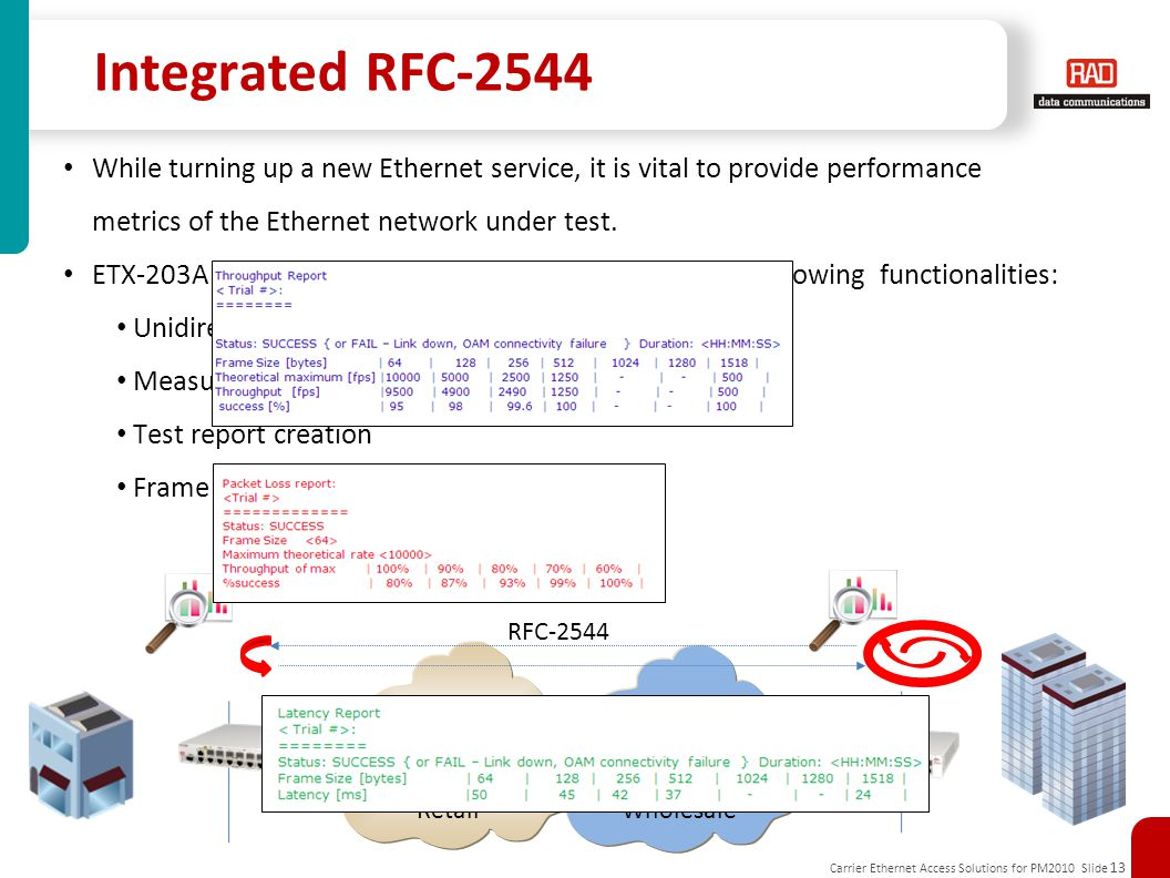 Carrier Ethernet Access Solutions for PM2010 Slide 13 Integrated RFC-2544 While turning up a new Ethernet service, it is vital to provide performance metrics of the Ethernet network under test.