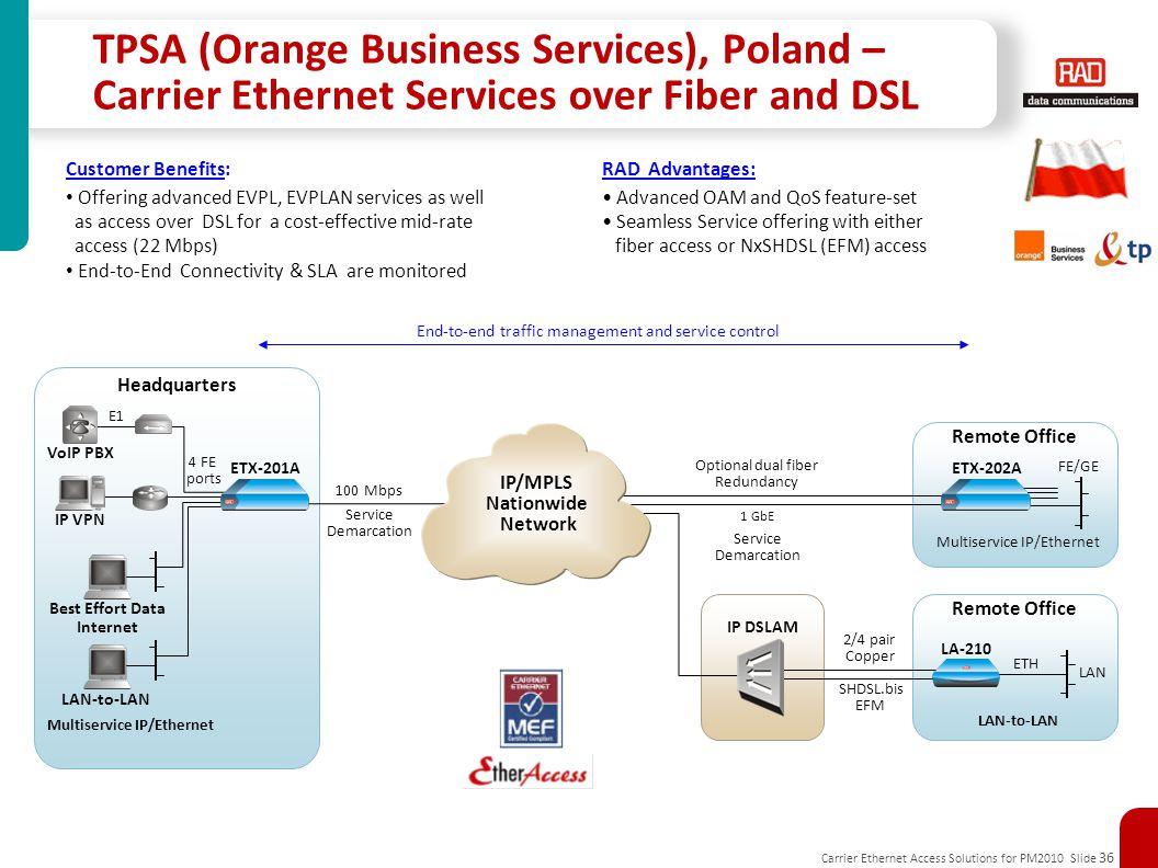 Carrier Ethernet Access Solutions for PM2010 Slide 36 TPSA (Orange Business Services), Poland – Carrier Ethernet Services over Fiber and DSL LAN LA-21