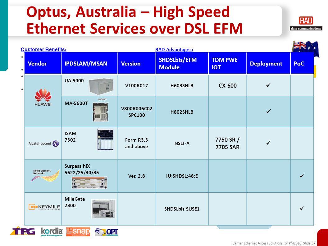 Carrier Ethernet Access Solutions for PM2010 Slide 37 Optus, Australia – High Speed Ethernet Services over DSL EFM Customer Benefits : Leveraging the