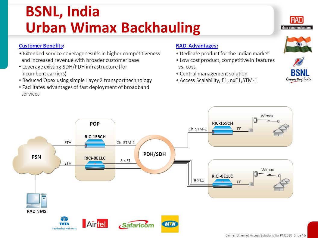 Carrier Ethernet Access Solutions for PM2010 Slide 46 RIC-155CH Wimax FE RICi-8E1LC FE 8 x E1 BSNL, India Urban Wimax Backhauling Customer Benefits: Extended service coverage results in higher competitiveness and increased revenue with broader customer base Leverage existing SDH/PDH infrastructure (for incumbent carriers) Reduced Opex using simple Layer 2 transport technology Facilitates advantages of fast deployment of broadband services RAD Advantages: Dedicate product for the Indian market Low cost product, competitive in features vs.