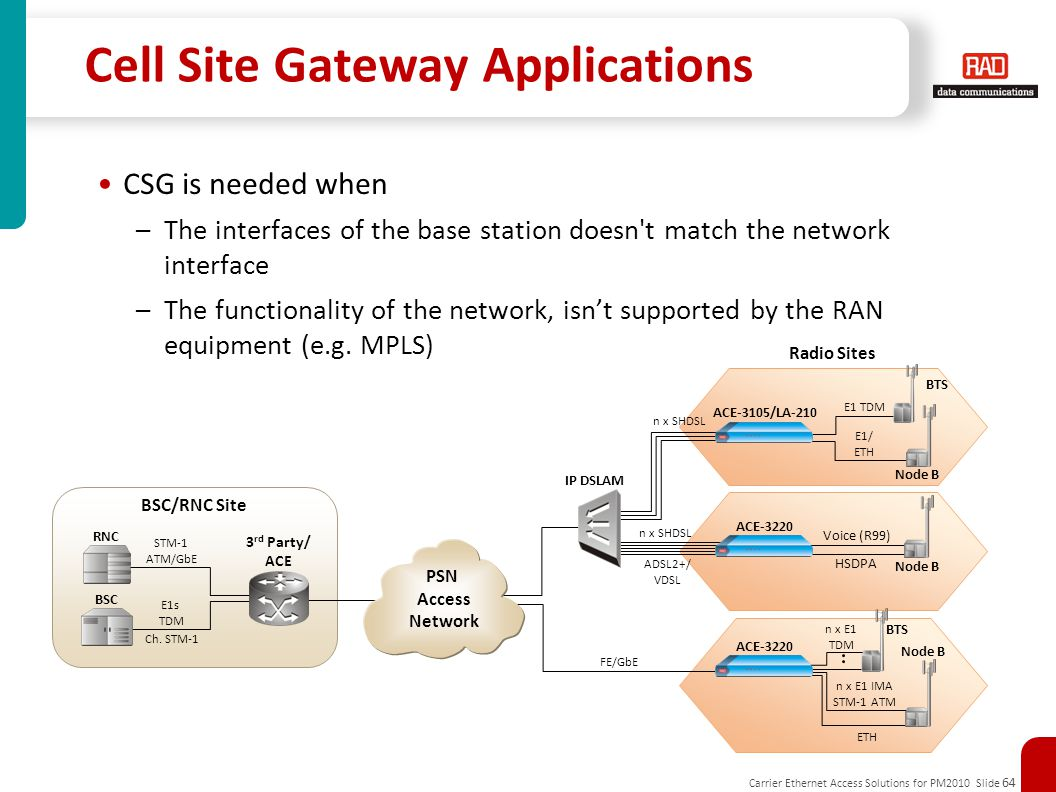 Carrier Ethernet Access Solutions for PM2010 Slide 64 Cell Site Gateway Applications CSG is needed when –The interfaces of the base station doesn't ma
