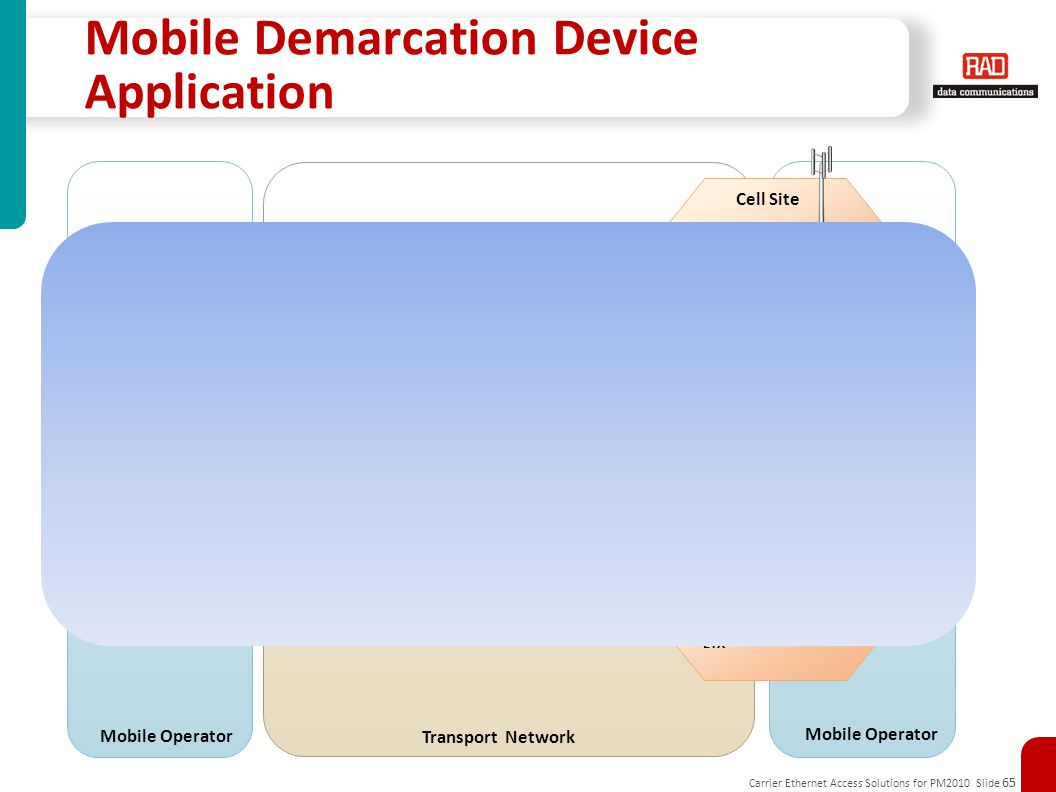 Carrier Ethernet Access Solutions for PM2010 Slide 65 Transport Network: ETH/IP/MPLS ENB/IPNB PE GbE Controller Aggregation Site ETH Cell Site Hub Site Mobile Operator ENB/IPNB ETH Transport Network Cell Site Mobile Demarcation Device Application MDD is needed for –Wholesale provider is selling mobile transport services –The fix division of a converged fix and mobile operators would like to provide: Timing services for the mobile network Guarantee E2E SLA over the transport network Over subscripting the network ETX
