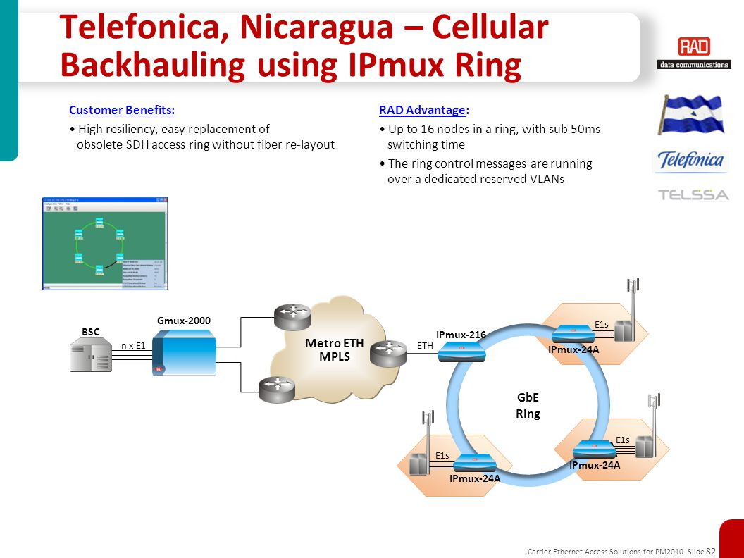 Carrier Ethernet Access Solutions for PM2010 Slide 82 E1s A n x E1 Telefonica, Nicaragua – Cellular Backhauling using IPmux Ring Customer Benefits: Hi