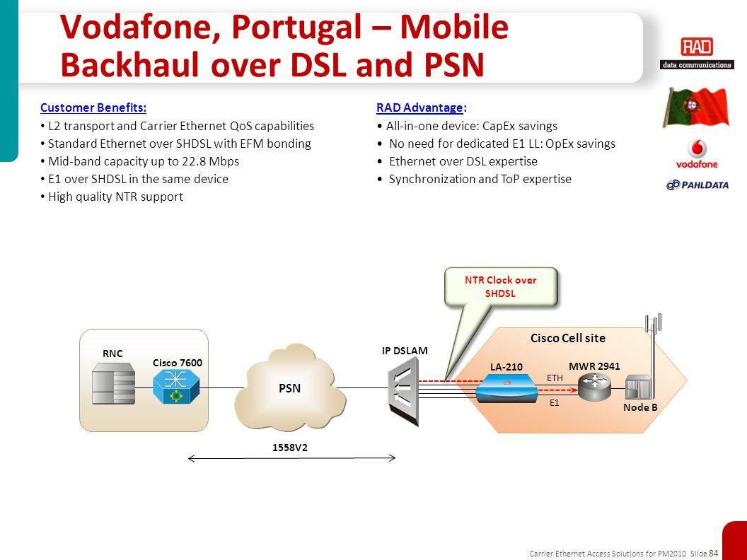 Carrier Ethernet Access Solutions for PM2010 Slide 84 Vodafone, Portugal – Mobile Backhaul over DSL and PSN LA-210 IP DSLAM Node B Cisco Cell site ETH