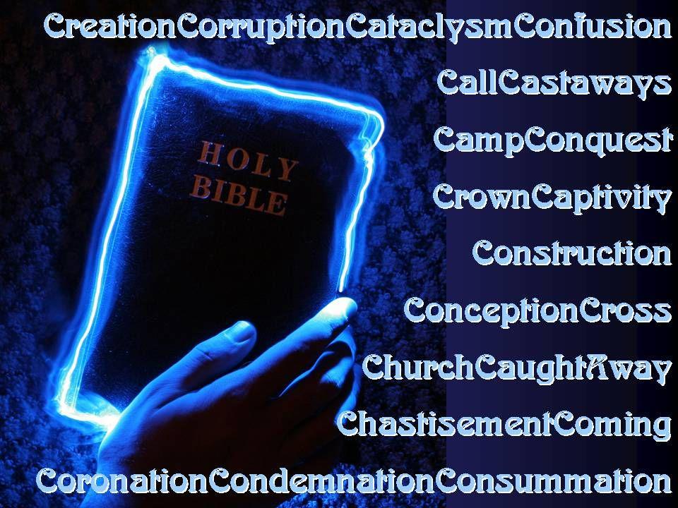 CreationCorruptionCataclysmConfusion CallCastaways CampConquestCrownCaptivityConstructionConceptionCrossChurchCaughtAwayChastisementComingCoronationCondemnationConsummation