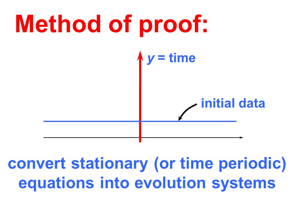 Method of proof: y = time convert stationary (or time periodic) equations into evolution systems initial data