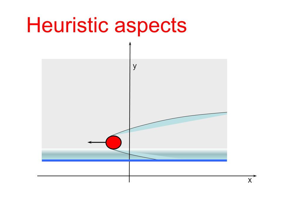 y x Heuristic aspects x