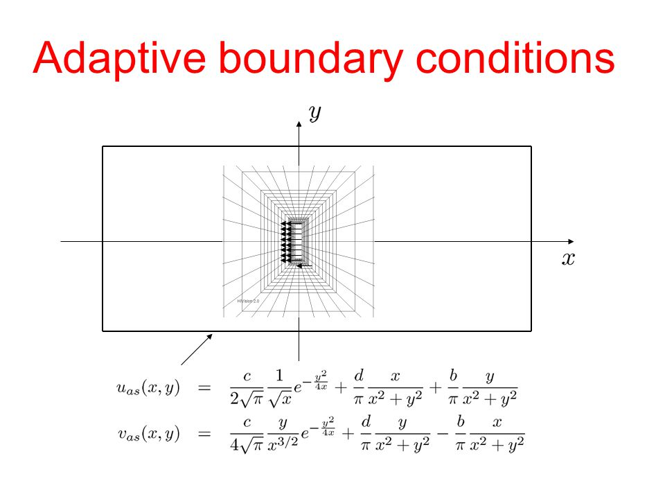 Adaptive boundary conditions