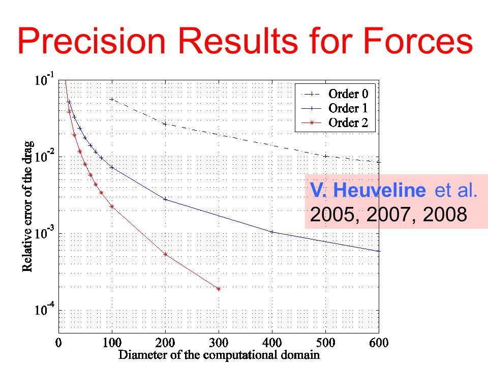 Precision Results for Forces V. Heuveline et al. 2005, 2007, 2008