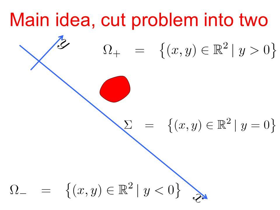 Main idea, cut problem into two