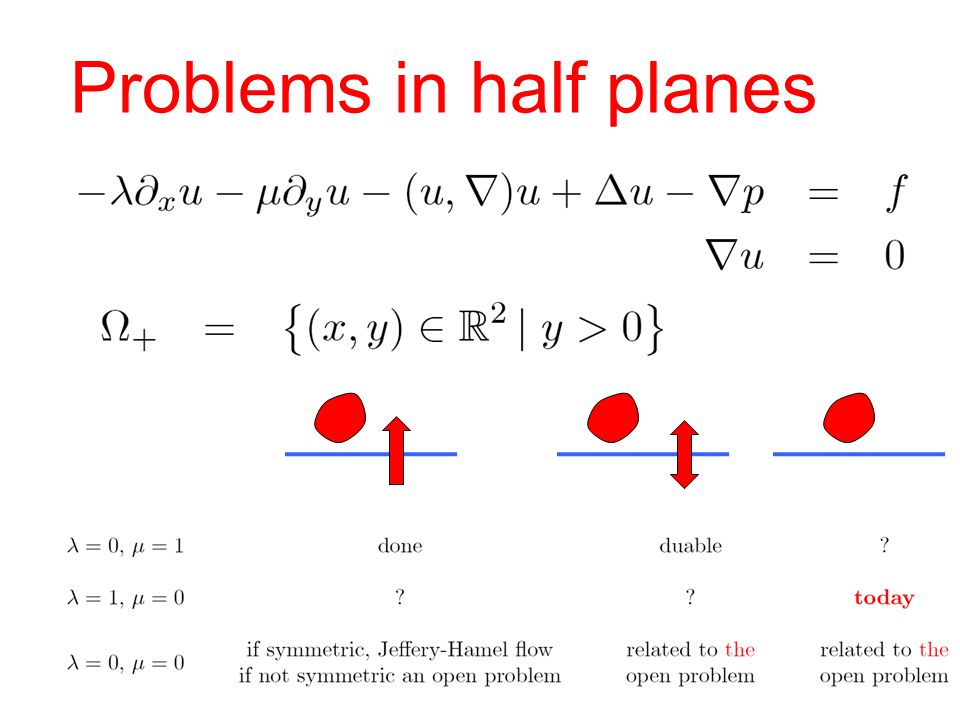 Problems in half planes