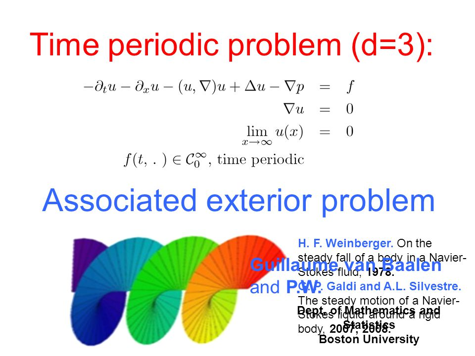 Time periodic problem (d=3): Associated exterior problem H. F. Weinberger. On the steady fall of a body in a Navier- Stokes fluid, 1978. G. P. Galdi a