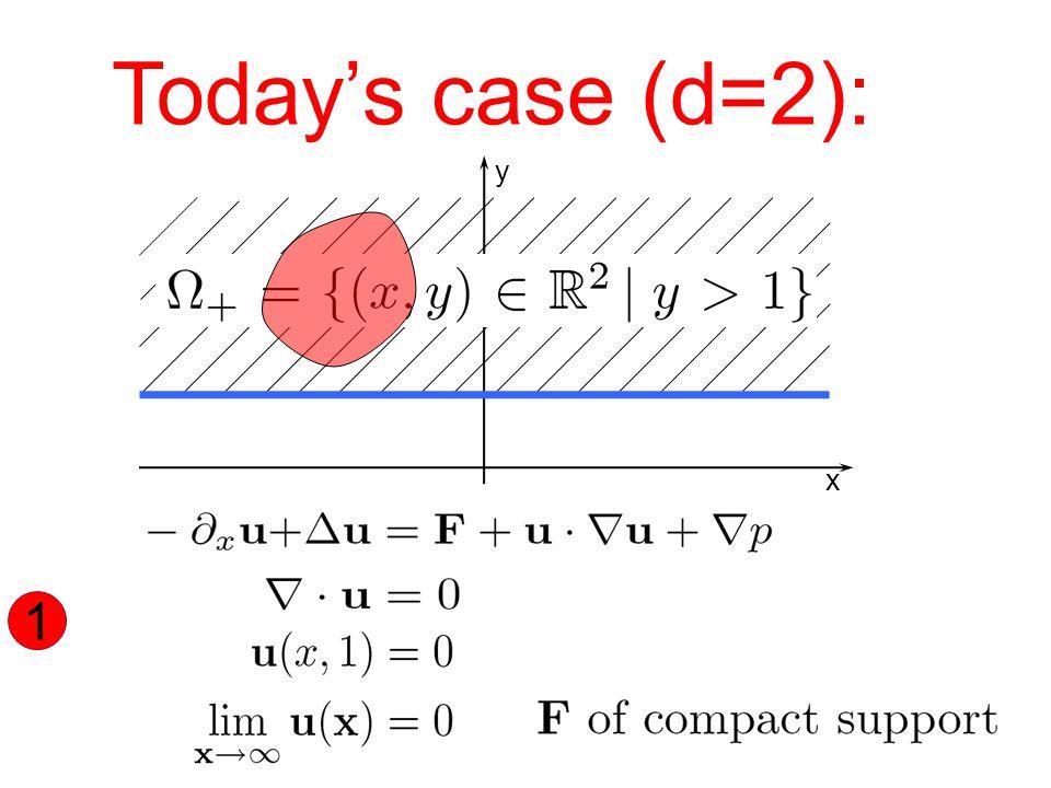 y x 1 Today's case (d=2):