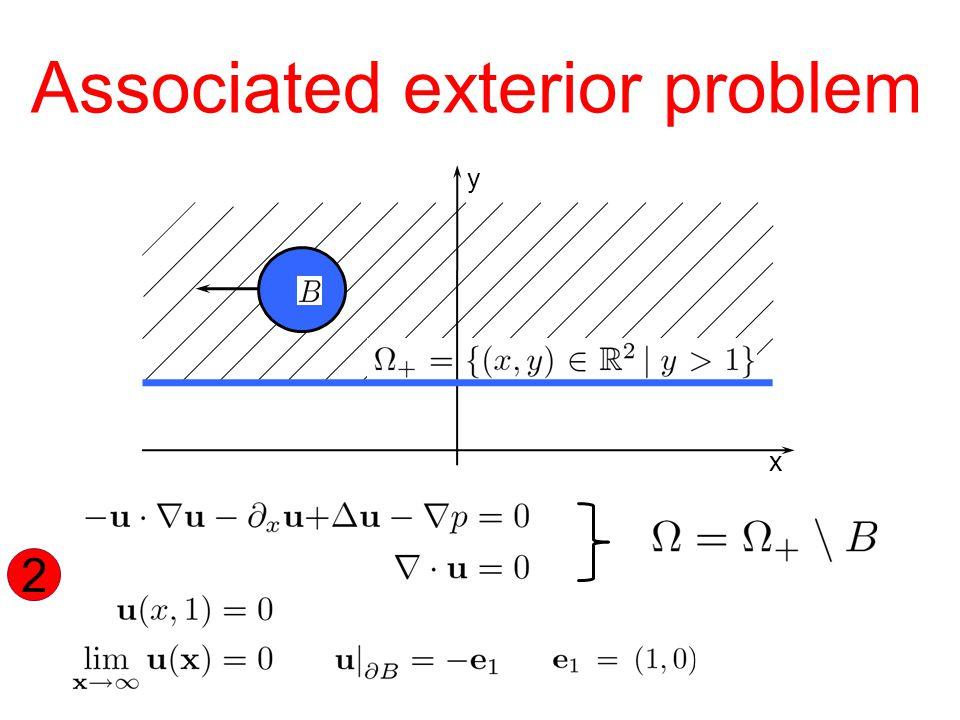 Associated exterior problem y x 2