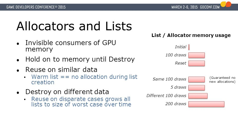 Allocators and Lists ● Invisible consumers of GPU memory ● Hold on to memory until Destroy ● Reuse on similar data  Warm list == no allocation during list creation ● Destroy on different data  Reuse on disparate cases grows all lists to size of worst case over time Initial 100 draws Reset Same 100 draws 200 draws List / Allocator memory usage (Guaranteed no new allocations) Different 100 draws 5 draws