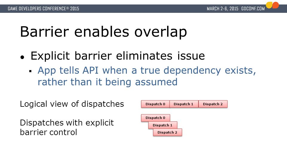 Barrier enables overlap ● Explicit barrier eliminates issue  App tells API when a true dependency exists, rather than it being assumed Dispatch 0 Dispatch 1 Dispatch 2 Dispatch 0 Dispatch 1 Dispatch 2 Logical view of dispatches Dispatches with explicit barrier control