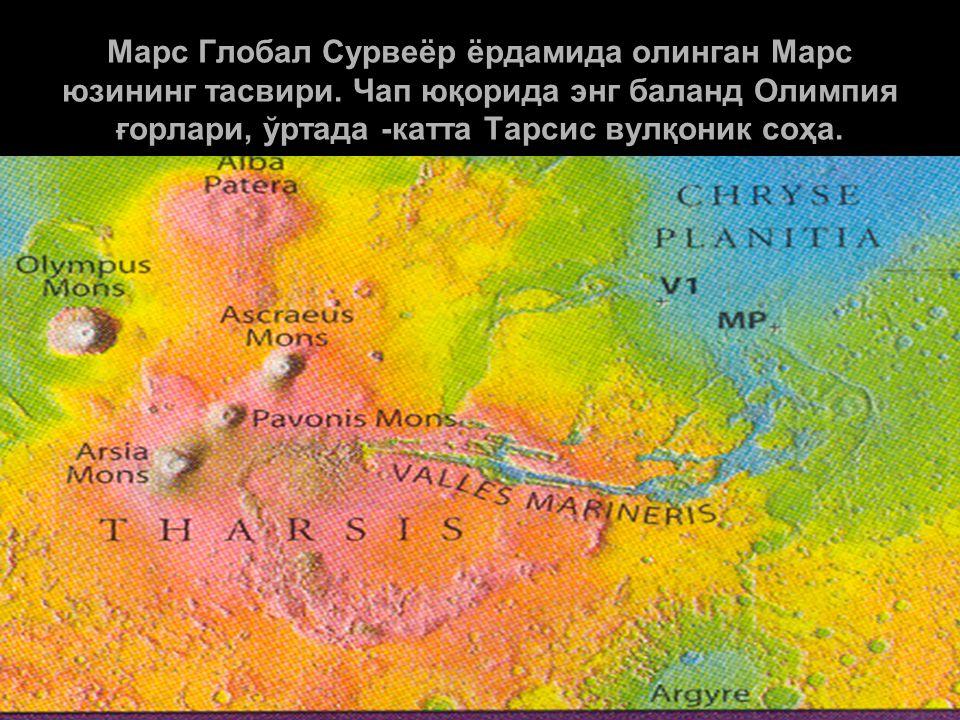 Марс Глобал Сурвеёр ёрдамида олинган Марс юзининг тасвири. Чап юқорида энг баланд Олимпия ғорлари, ўртада -катта Тарсис вулқоник соҳа.