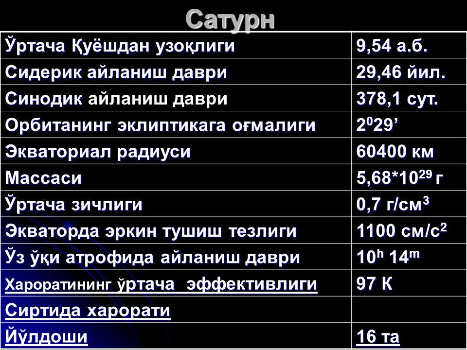 Сатурн Ўртача Қуёшдан узоқлиги 9,54 а.б. Сидерик айланиш даври 29,46 йил. Синодик Синодик айланиш даври 378,1 сут. Орбитанинг эклиптикага оғмалиги 2 0