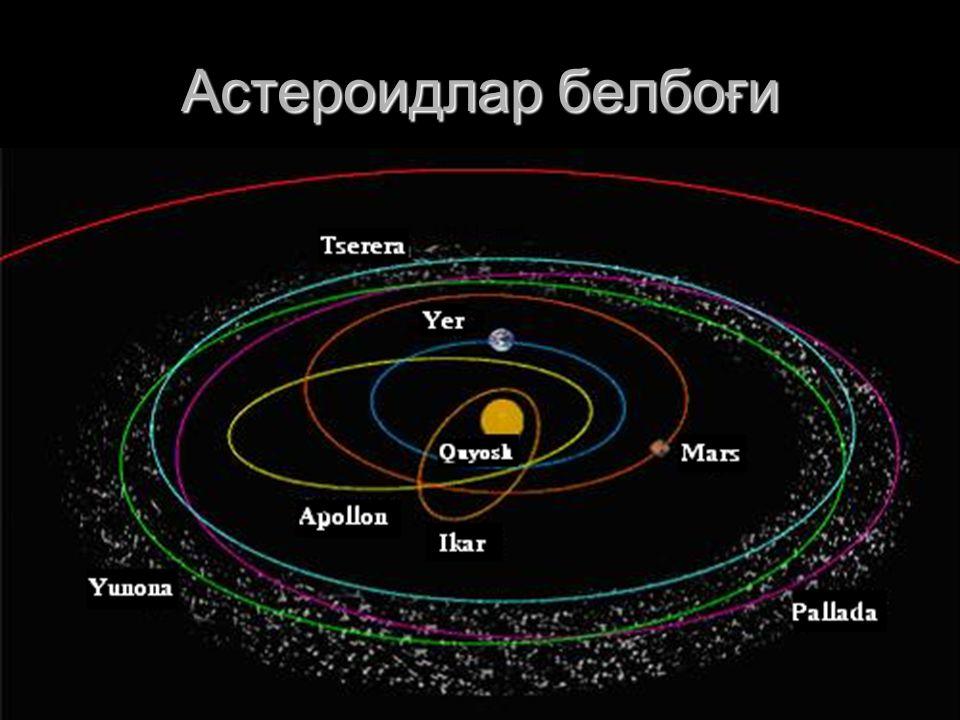 Астероидлар белбоғи 4.11.2.1 – rаsm.