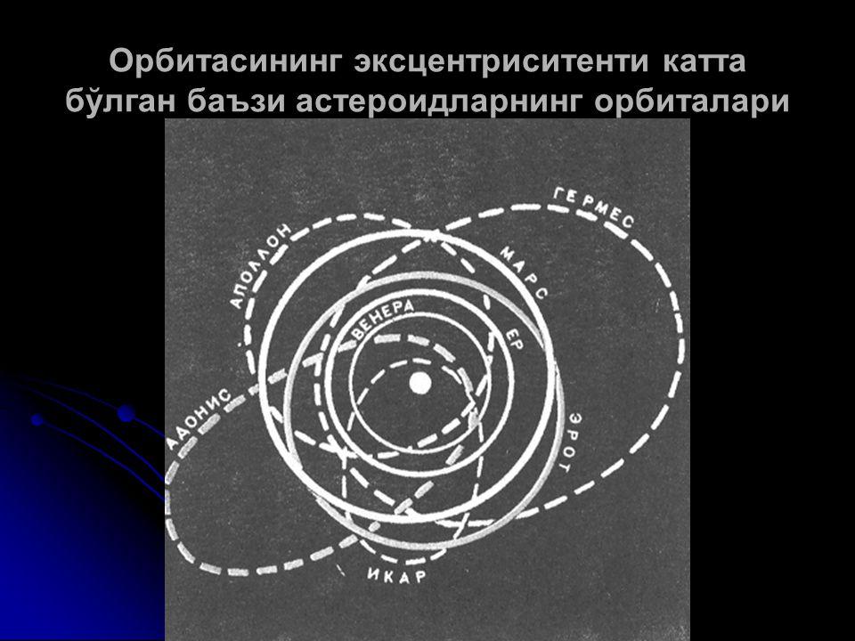 Орбитасининг эксцентриситенти катта бўлган баъзи астероидларнинг орбиталари