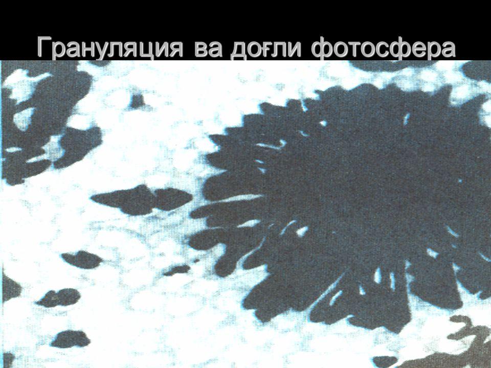 Грануляция ва доғли фотосфера