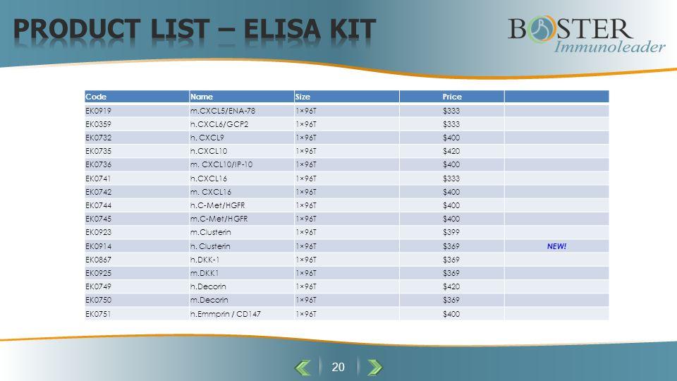 20 CodeNameSizePrice EK0919m.CXCL5/ENA-781×96T$333 EK0359h.CXCL6/GCP21×96T$333 EK0732h.