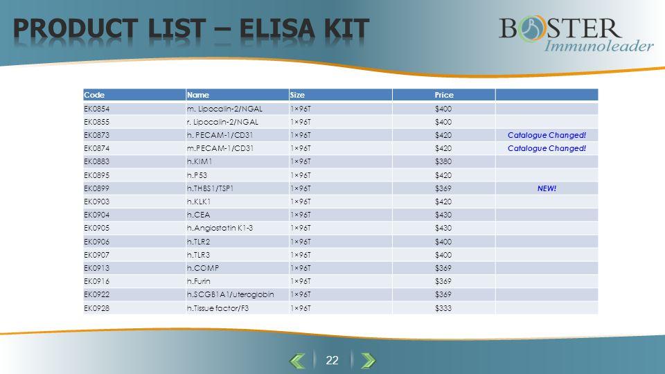 22 CodeNameSizePrice EK0854m. Lipocalin-2/NGAL1×96T$400 EK0855r.