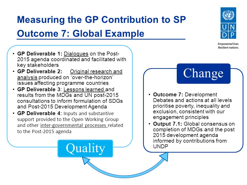 Measuring the GP Contribution to SP Outcome 7: Global Example GP Deliverable 1: Dialogues on the Post- 2015 agenda coordinated and facilitated with ke