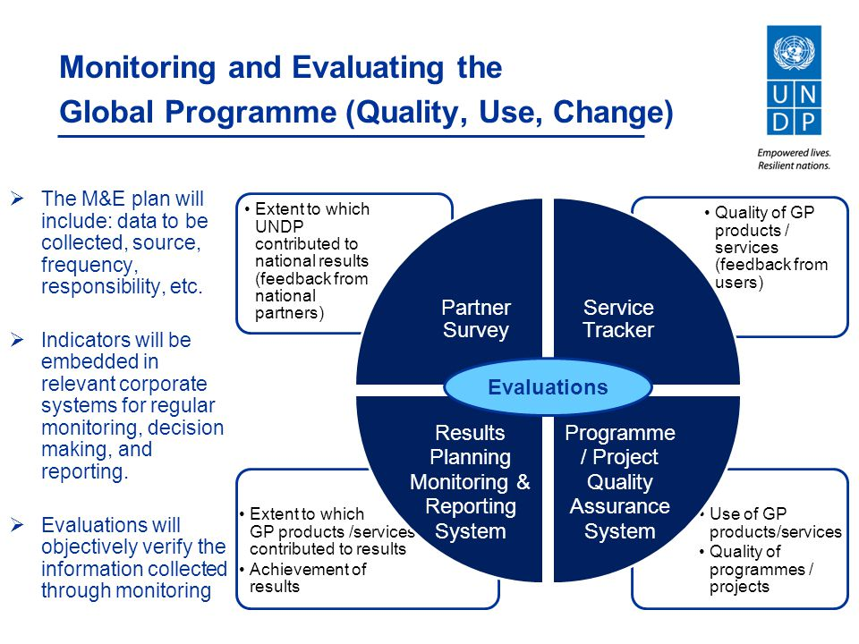 Monitoring and Evaluating the Global Programme (Quality, Use, Change)  The M&E plan will include: data to be collected, source, frequency, responsibility, etc.