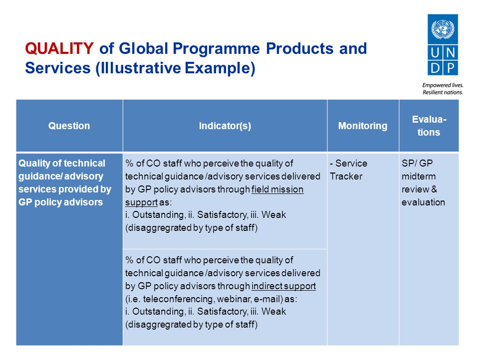 QUALITY of Global Programme Products and Services (Illustrative Example) QuestionIndicator(s)Monitoring Evalua- tions Quality of technical guidance/ a