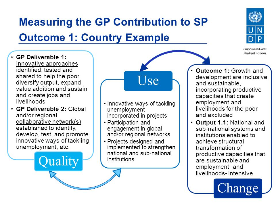 Measuring the GP Contribution to SP Outcome 1: Country Example GP Deliverable 1: Innovative approaches identified, tested and shared to help the poor