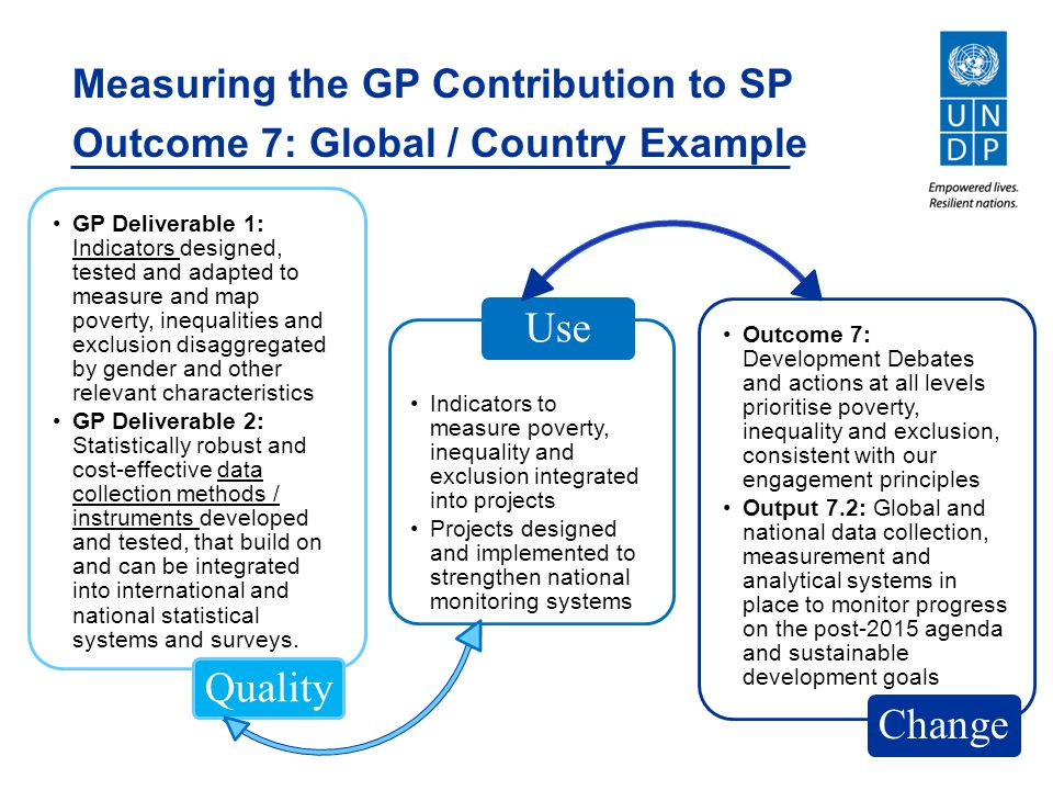 Measuring the GP Contribution to SP Outcome 7: Global / Country Example GP Deliverable 1: Indicators designed, tested and adapted to measure and map poverty, inequalities and exclusion disaggregated by gender and other relevant characteristics GP Deliverable 2: Statistically robust and cost-effective data collection methods / instruments developed and tested, that build on and can be integrated into international and national statistical systems and surveys.