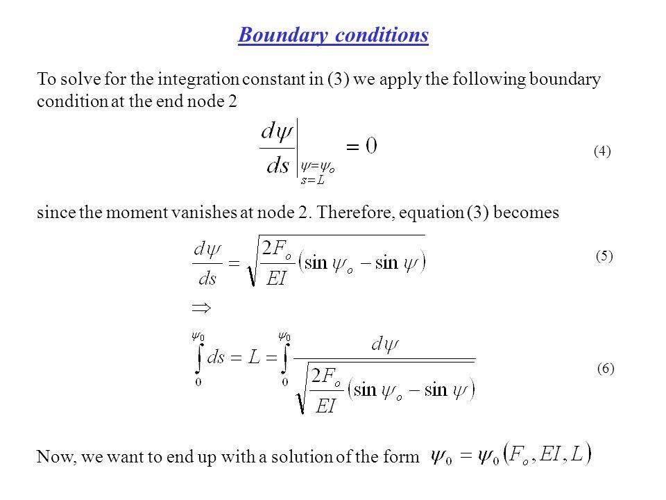 The Modified Geometric Representation 1 0 2 F0F0 BB 00 h=2p/k BB BB BB L2L2 L1L1 L3L3 00 00 Fig 4