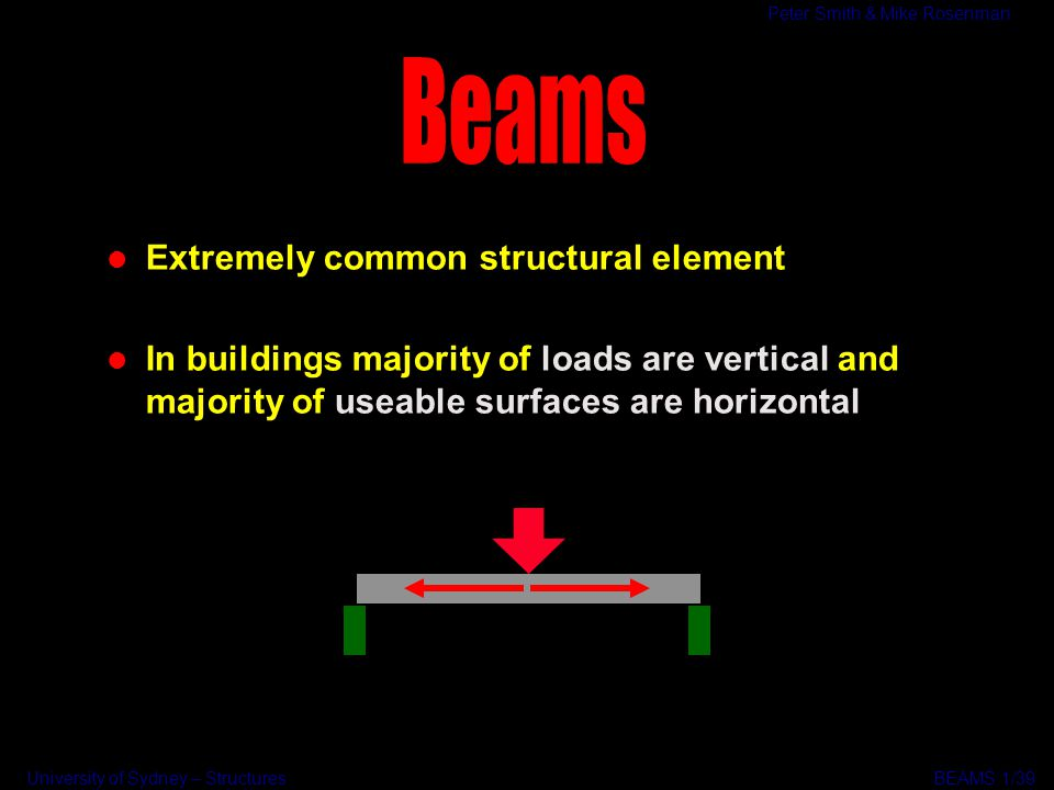 University of Sydney – Structures BEAMS Peter Smith & Mike Rosenman devices for transferring vertical loads horizontally action of beams involves combination of bending and shear 2/39