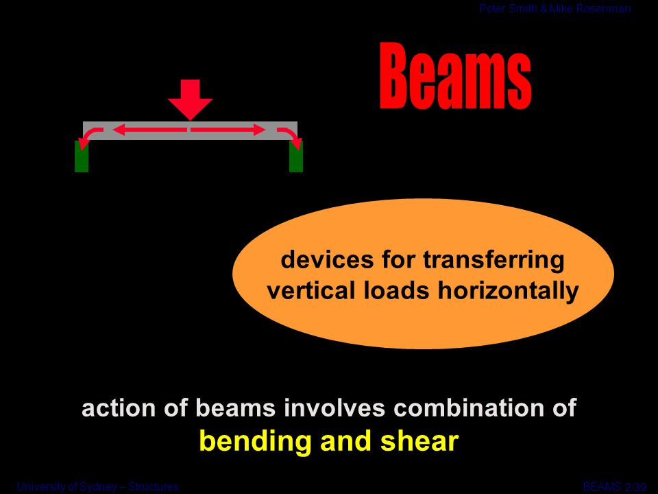 University of Sydney – Structures BEAMS Peter Smith & Mike Rosenman devices for transferring vertical loads horizontally action of beams involves comb